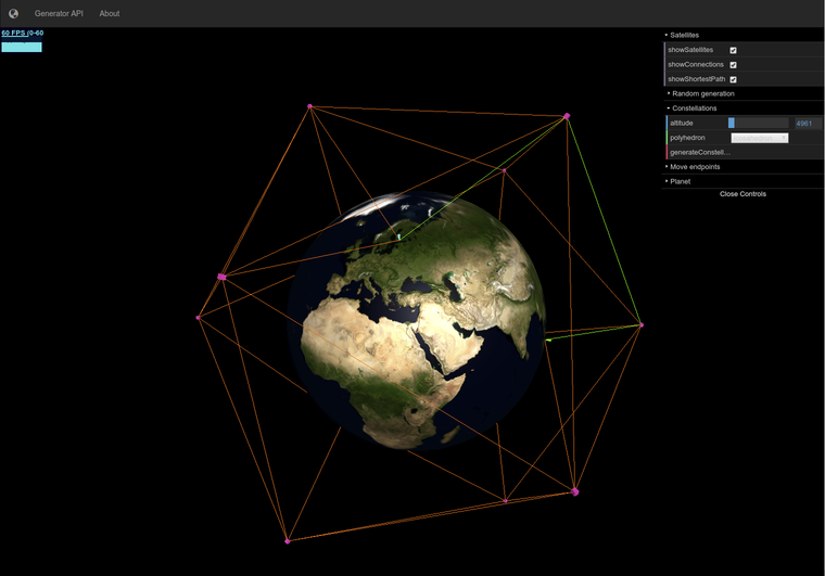 Screenshot of a 3D web application displaying the Earth from space, enclosed inside a constellation of orbiting satellites, arranged into an icosahedron. The shortest path between two locations on earth is shown as a green path, connected through the orbiting satellites.